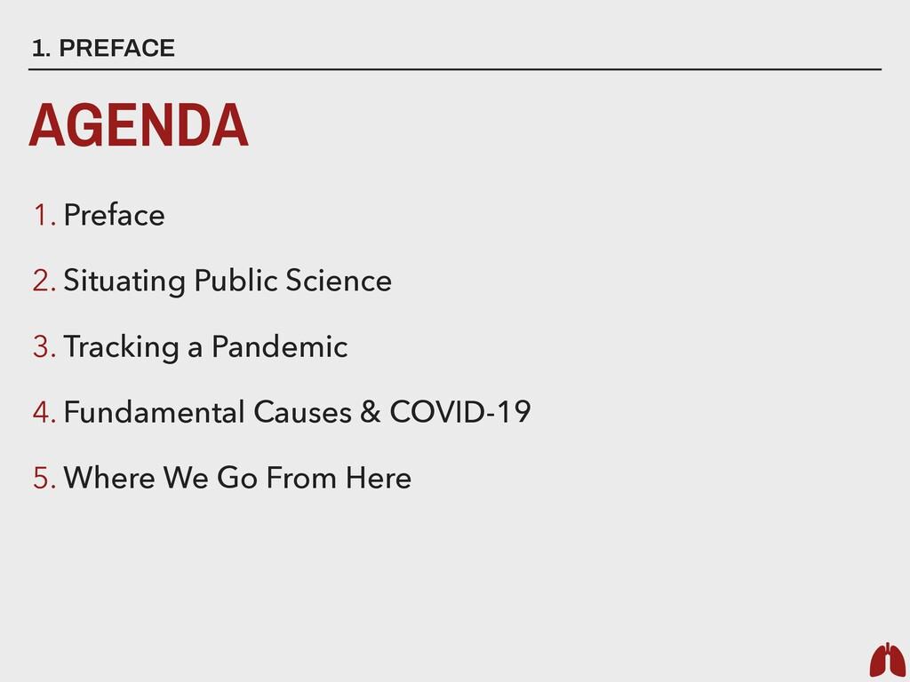 AGENDA 1. Preface 2. Situating Public Science 3...