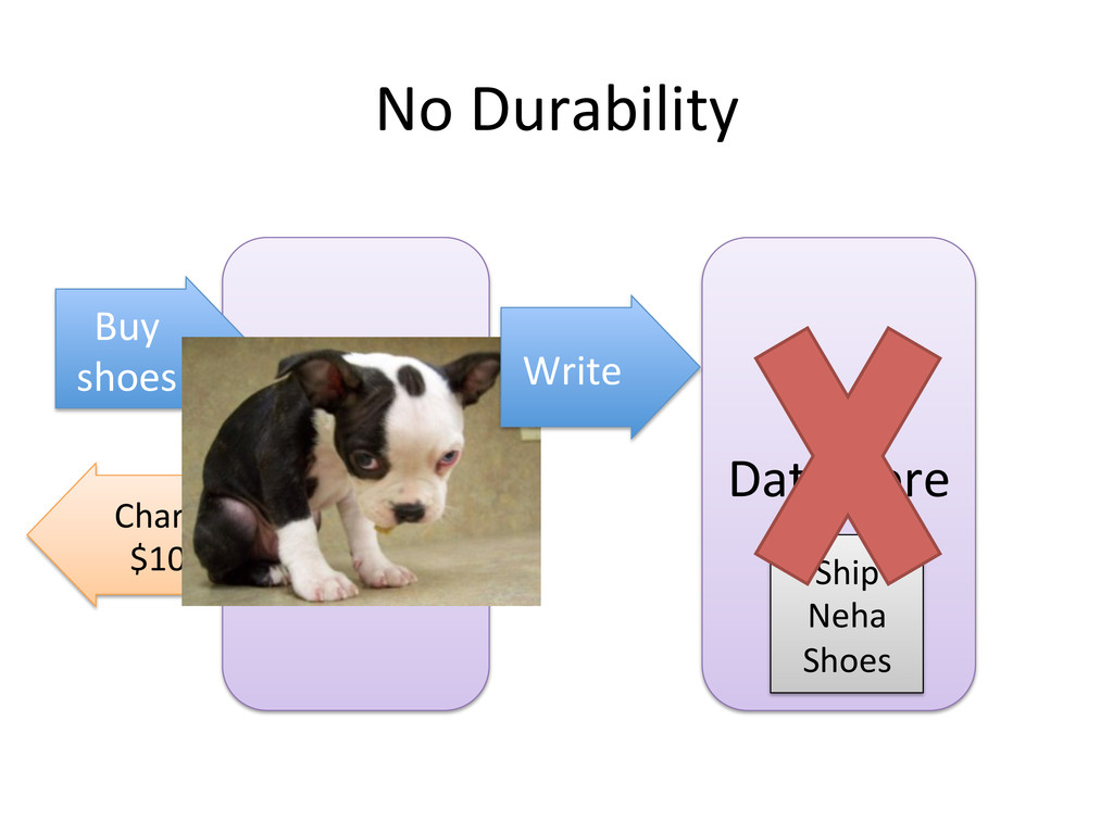 No Durability  App  Datastore  Buy...