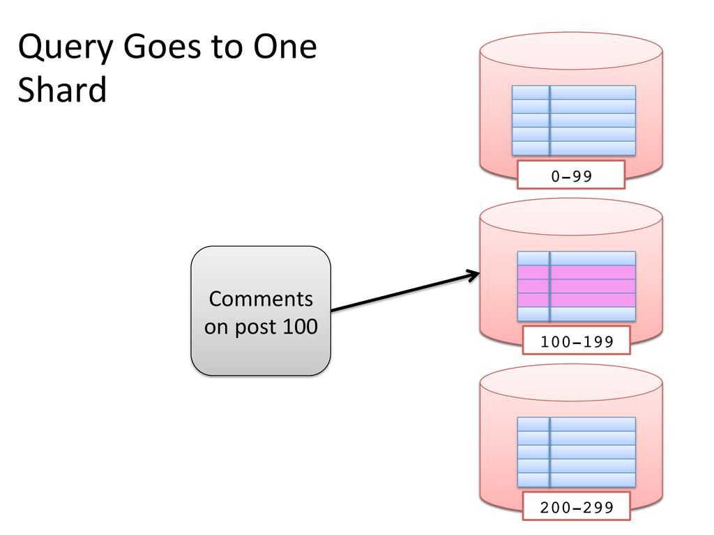 MySQL MySQL MySQL Query Goes to One ...