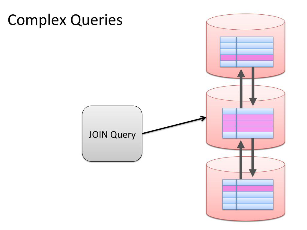 MySQL MySQL MySQL Complex Queries  MySQL ...