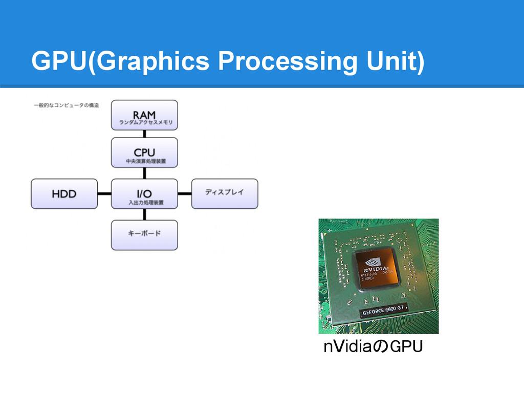GPU(Graphics Processing Unit) nVidiaのGPU