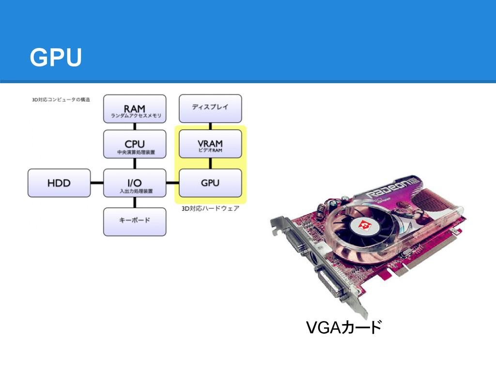 GPU nVidiaのGPU VGAカード