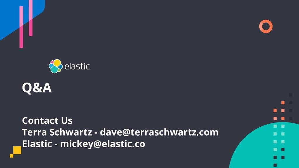Contact Us Terra Schwartz - dave@terraschwartz....