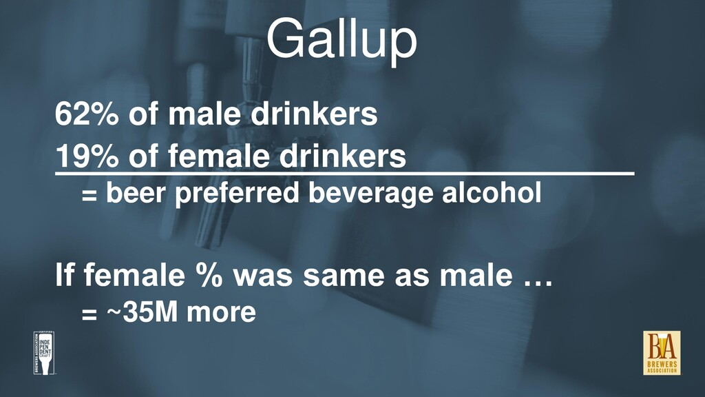 62% of male drinkers 19% of female drinkers = b...