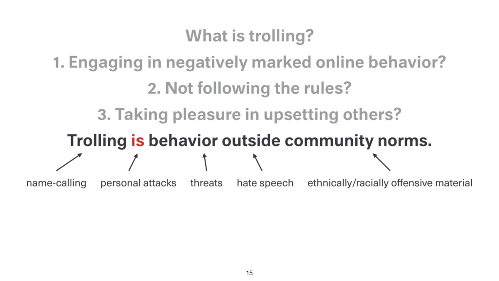 Trolling is behavior outside community norms. 3...