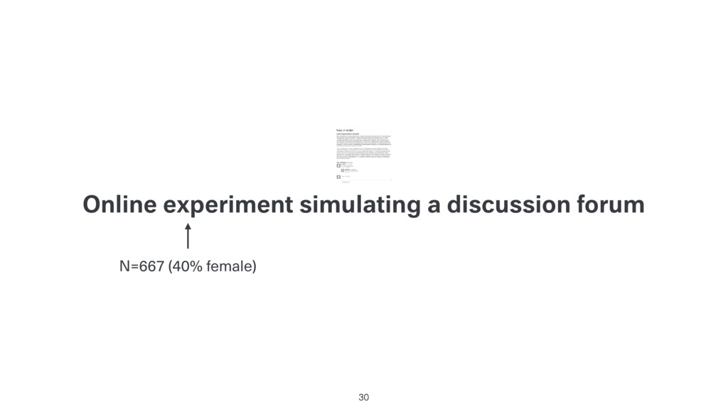 Online experiment simulating a discussion forum...