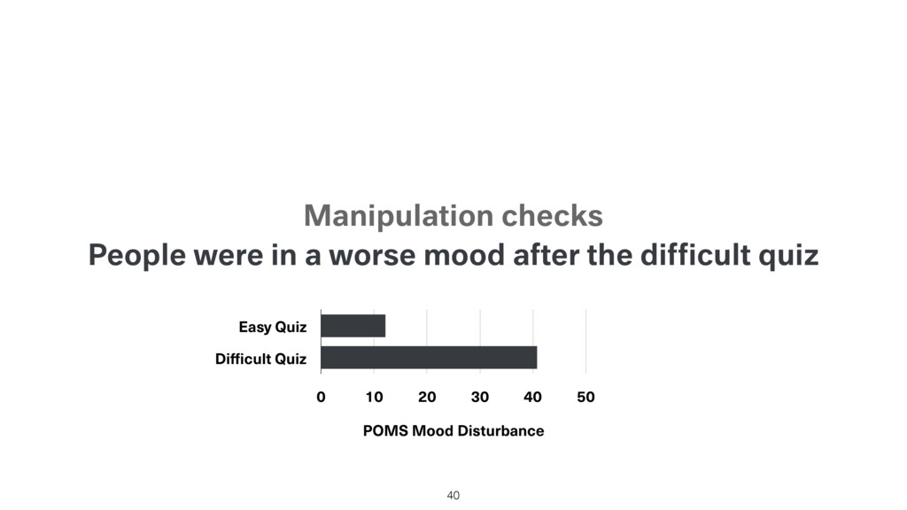 People were in a worse mood after the difficult ...