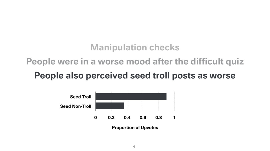 People also perceived seed troll posts as worse...