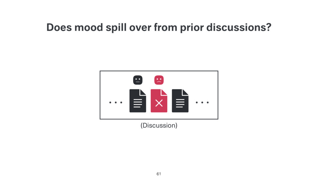Does mood spill over from prior discussions? 61...