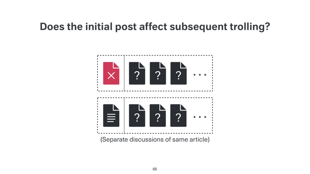 Does the initial post affect subsequent trollin...