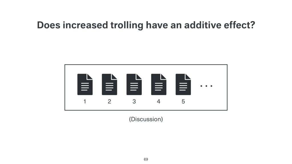 Does increased trolling have an additive effect...