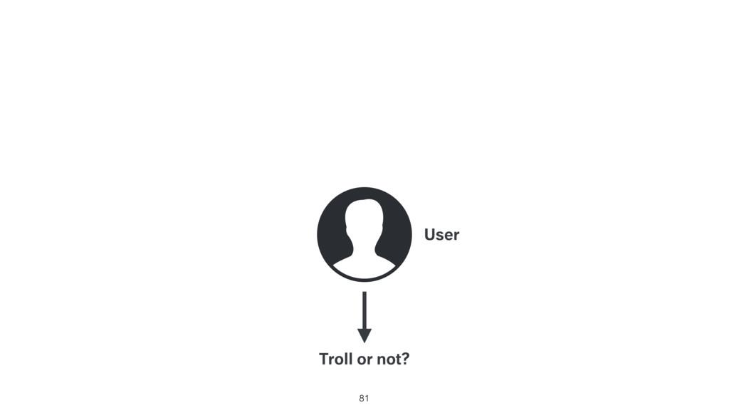 81 Troll or not? User