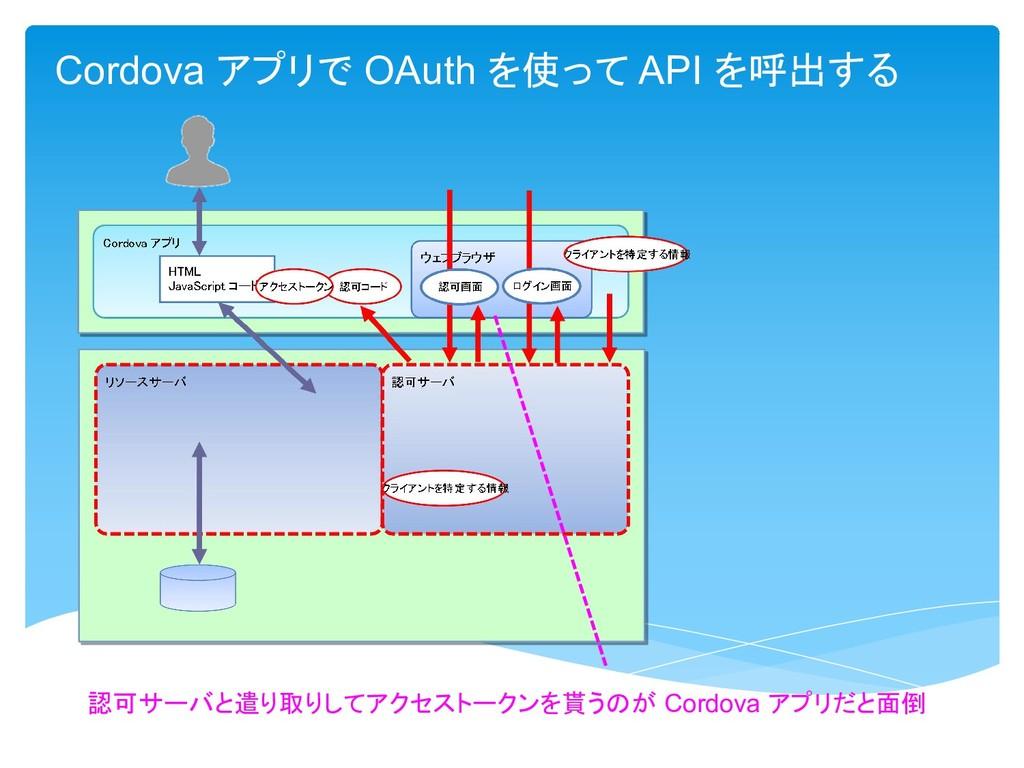 Cordova アプリで OAuth を使って API を呼出する 認可サーバと遣り取りしてア...