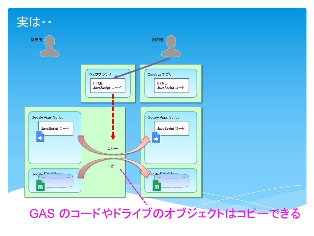 GAS のコードやドライブのオブジェクトはコピーできる 実は・・