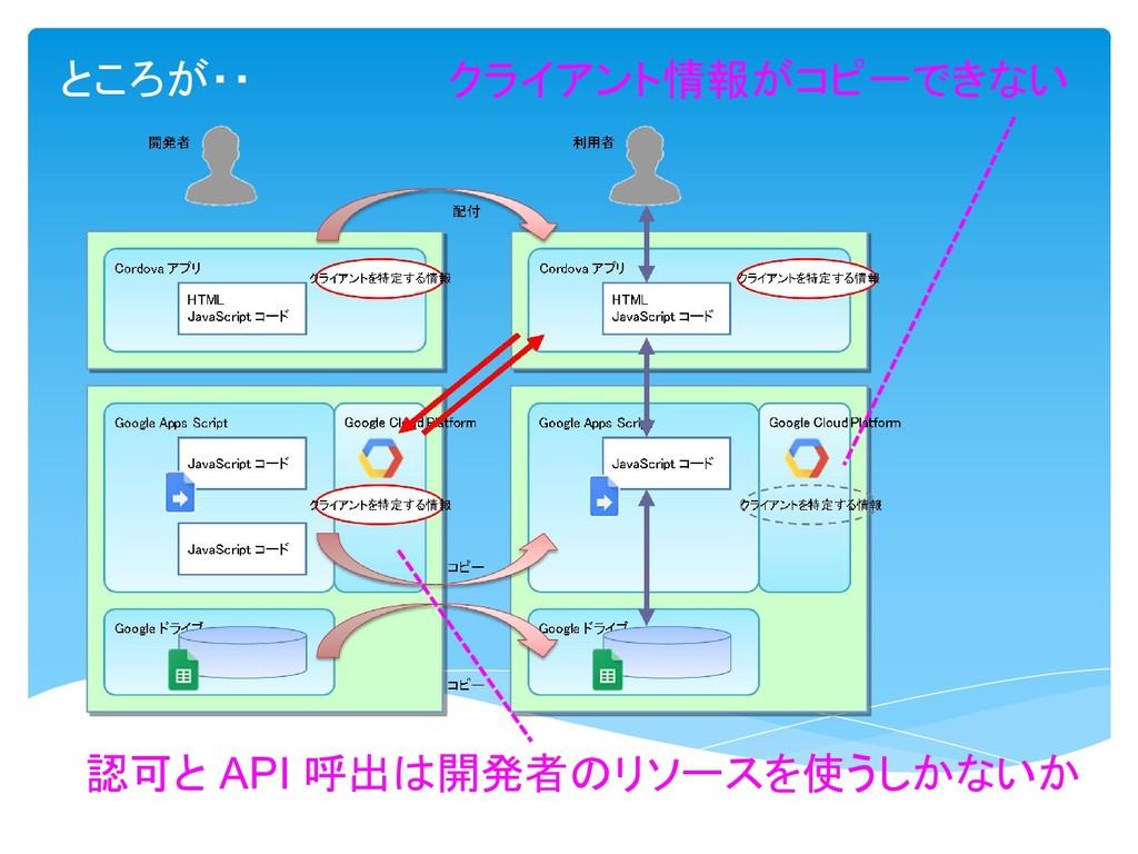クライアント情報がコピーできない 認可と API 呼出は開発者のリソースを使うしかないか とこ...