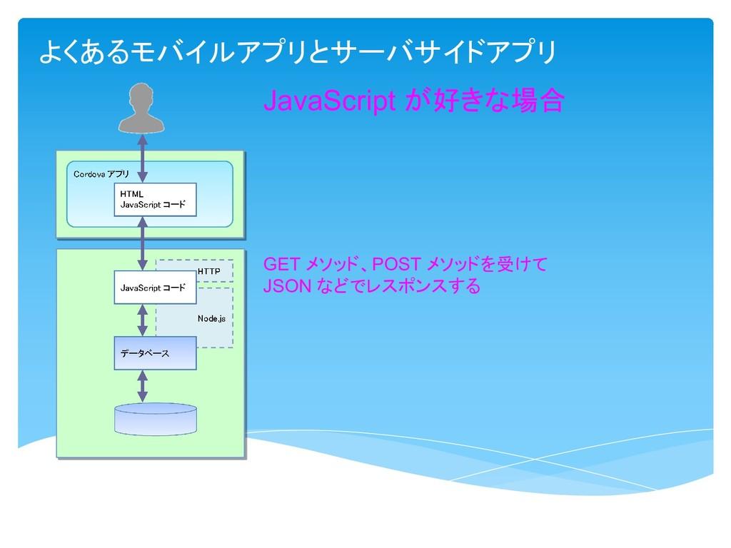 よくあるモバイルアプリとサーバサイドアプリ JavaScript が好きな場合 GET メソッ...