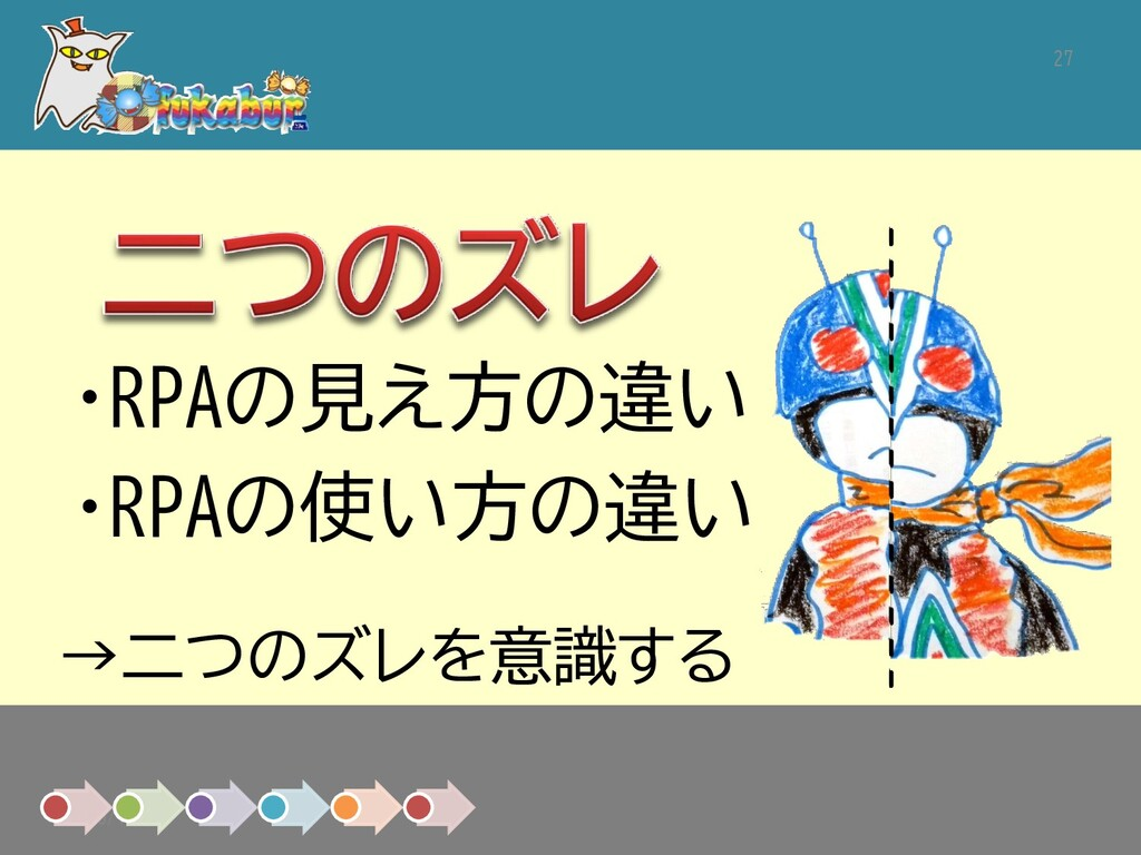 2020/7/29 27 ・RPAの見え方の違い ・RPAの使い方の違い →二つのズレを意識する
