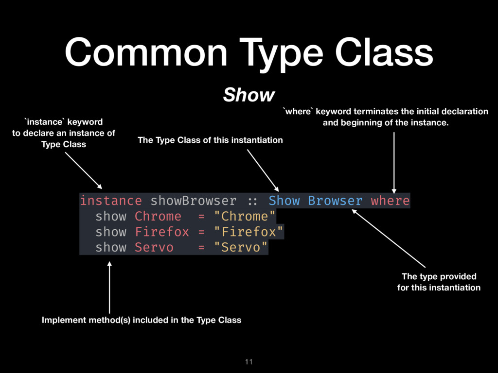 Common Type Class 11 Show instance showBrowser ...