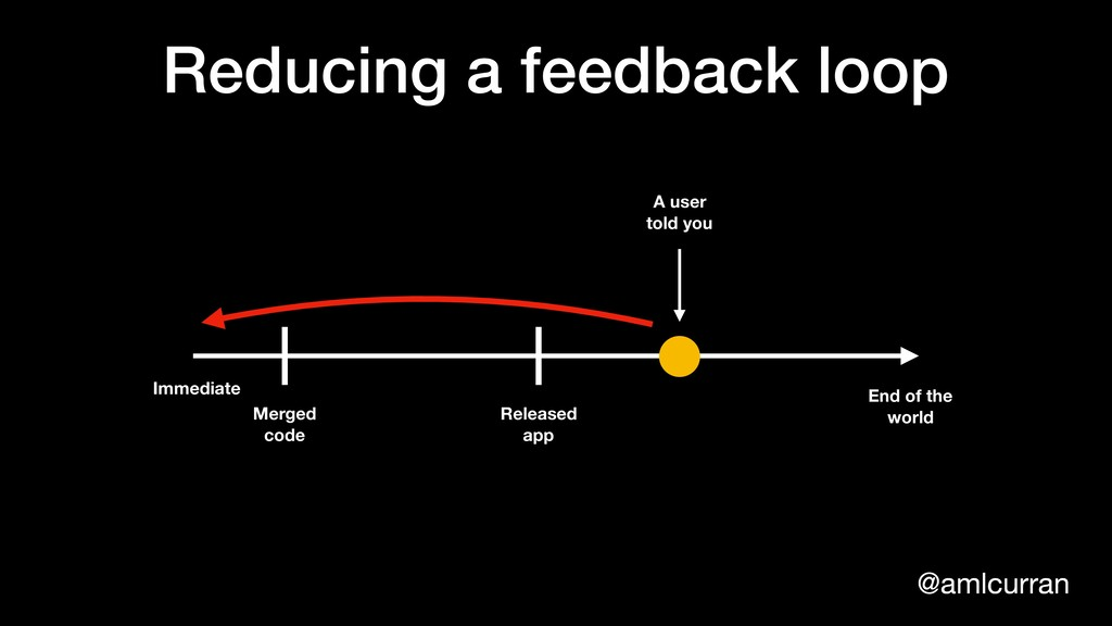 @amlcurran Reducing a feedback loop Immediate E...