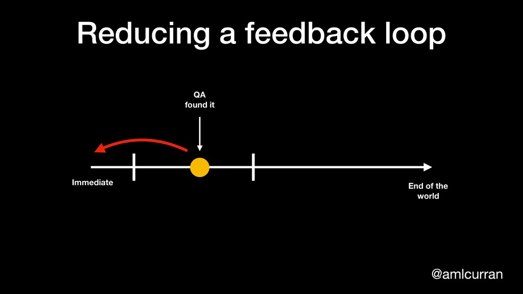 @amlcurran Reducing a feedback loop Immediate E...