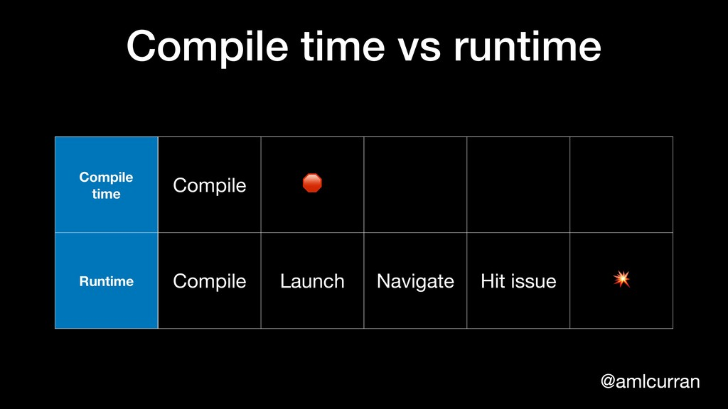@amlcurran Compile time vs runtime Compile time...