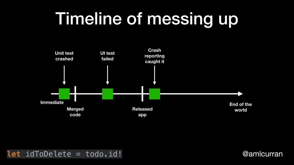 @amlcurran Timeline of messing up Immediate End...