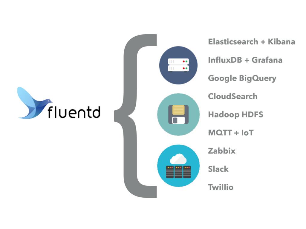 Elasticsearch + Kibana InfluxDB + Grafana Google...