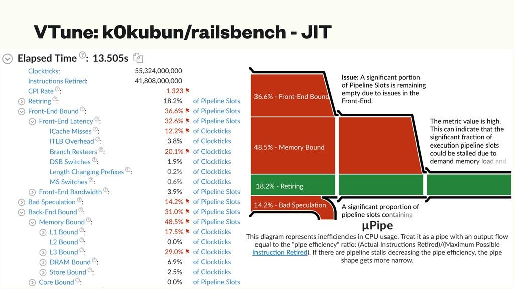VTune: k0kubun/railsbench - JIT