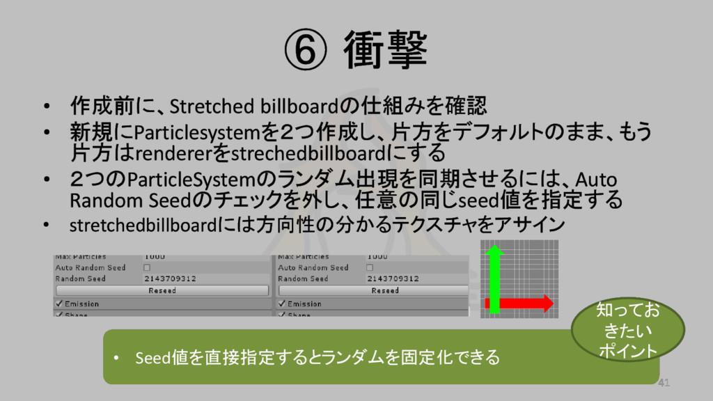 • 作成前に、Stretched billboardの仕組みを確認 • 新規にParticle...