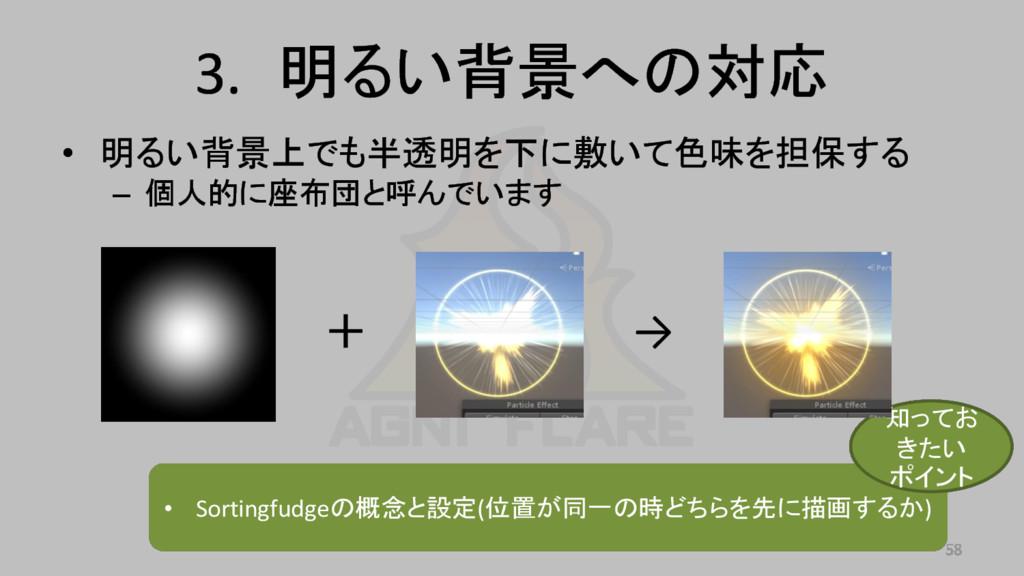 3. 明るい背景への対応 • 明るい背景上でも半透明を下に敷いて色味を担保する – 個人的に座...