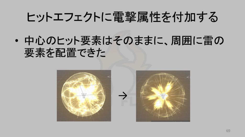 • 中心のヒット要素はそのままに、周囲に雷の 要素を配置できた → ヒットエフェクトに電撃属性...