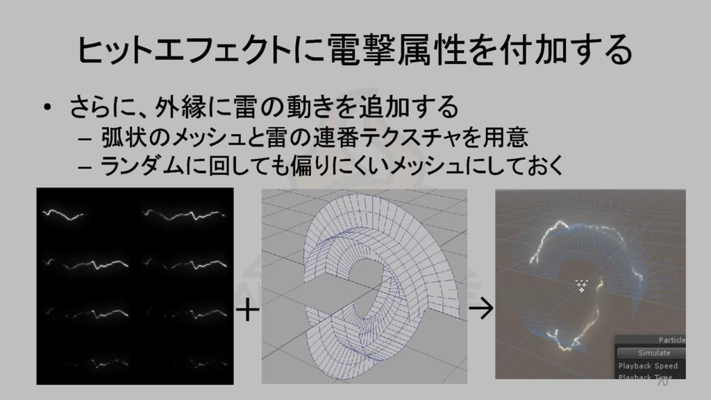 • さらに、外縁に雷の動きを追加する – 弧状のメッシュと雷の連番テクスチャを用意 – ランダ...