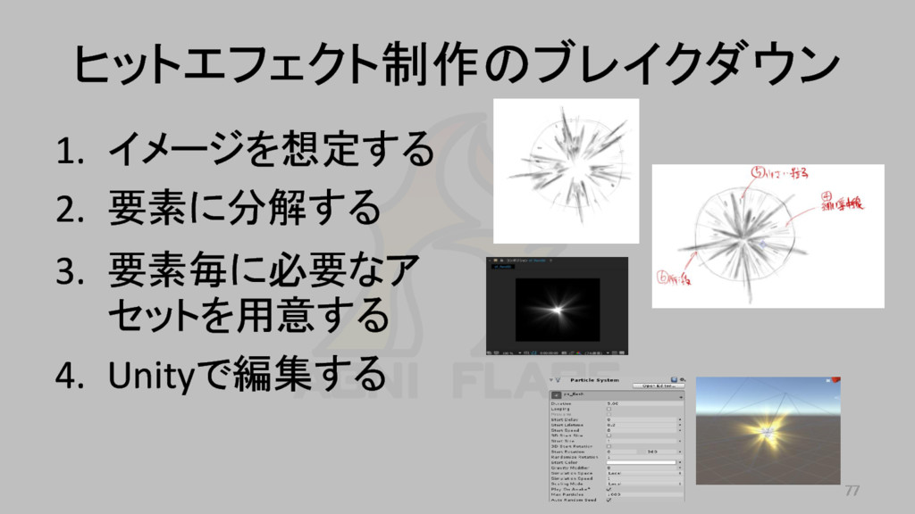 ヒットエフェクト制作のブレイクダウン 1. イメージを想定する 2. 要素に分解する 3. 要...