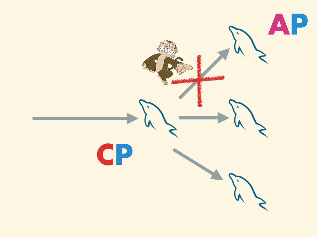 AP CP