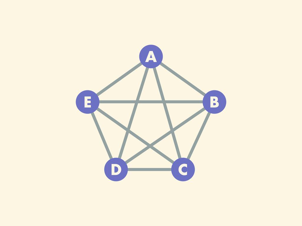 A B E D C