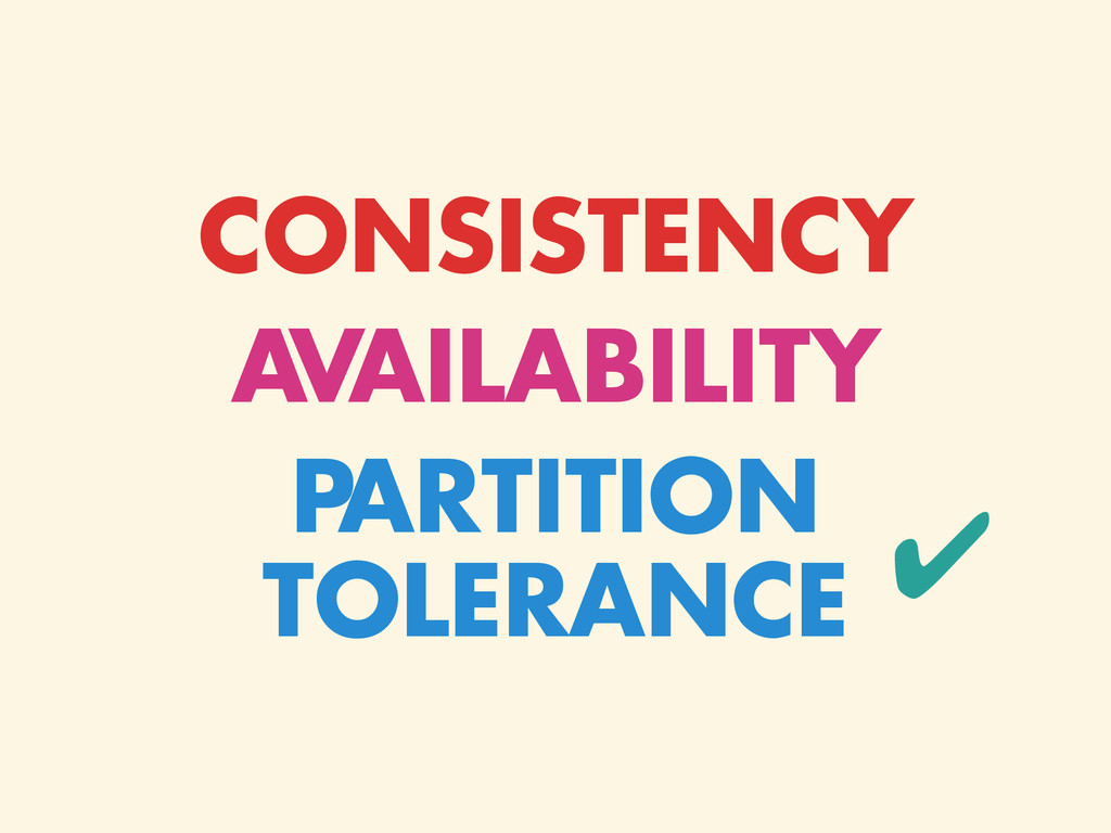 CONSISTENCY AVAILABILITY PARTITION TOLERANCE ✔