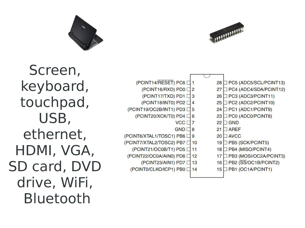 Screen, keyboard, touchpad, USB, ethernet, HDMI...