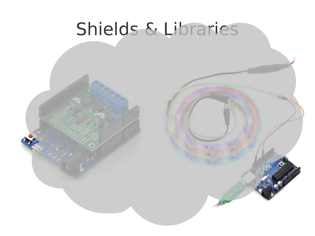Shields & Libraries
