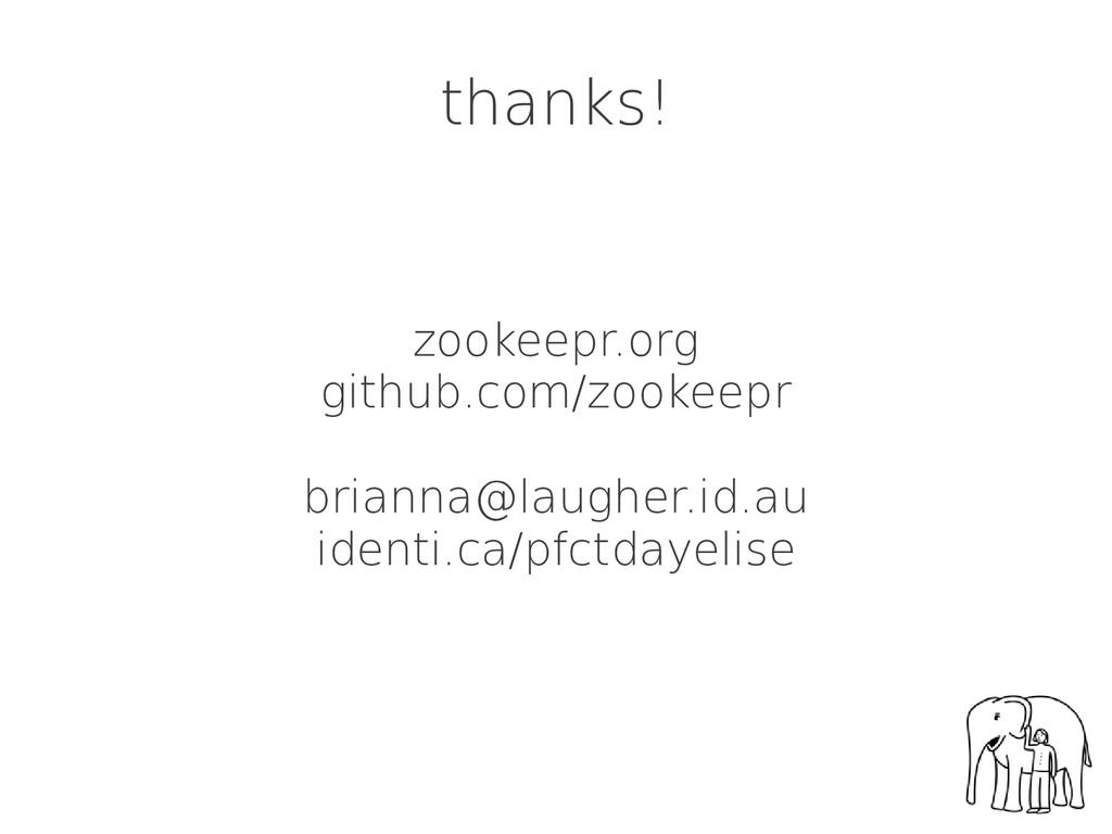 zookeepr.org github.com/zookeepr brianna@laughe...