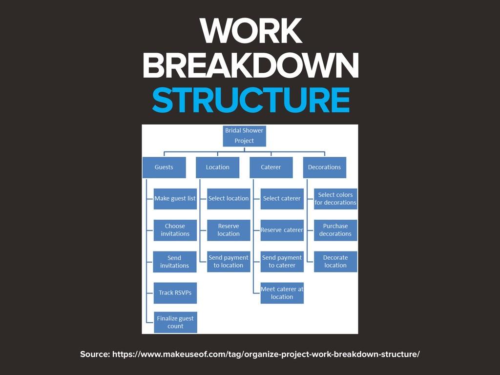 WORK BREAKDOWN STRUCTURE Source: https://www.ma...