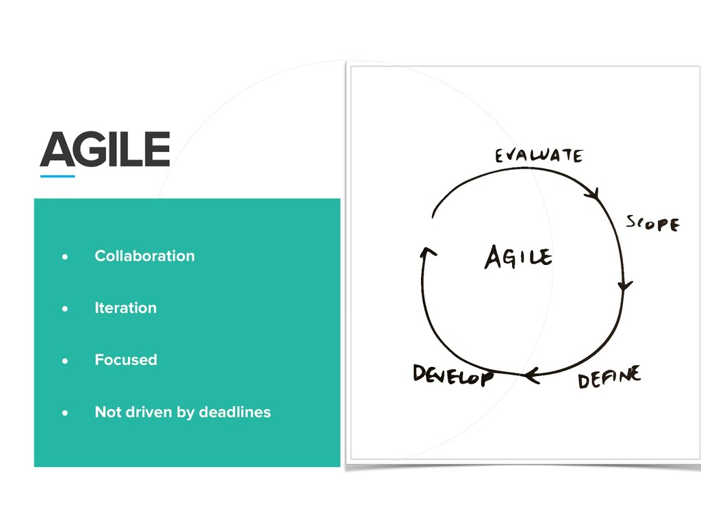 AGILE • Collaboration • Iteration • Focused • N...
