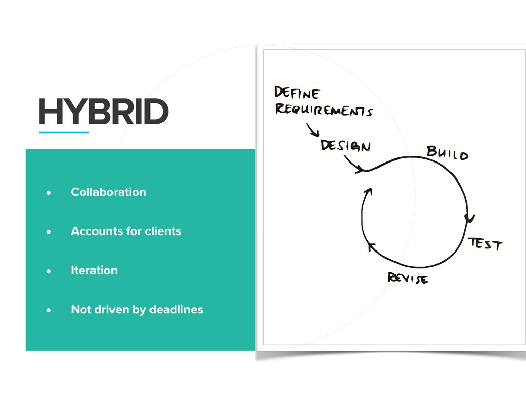 HYBRID • Collaboration • Accounts for clients •...