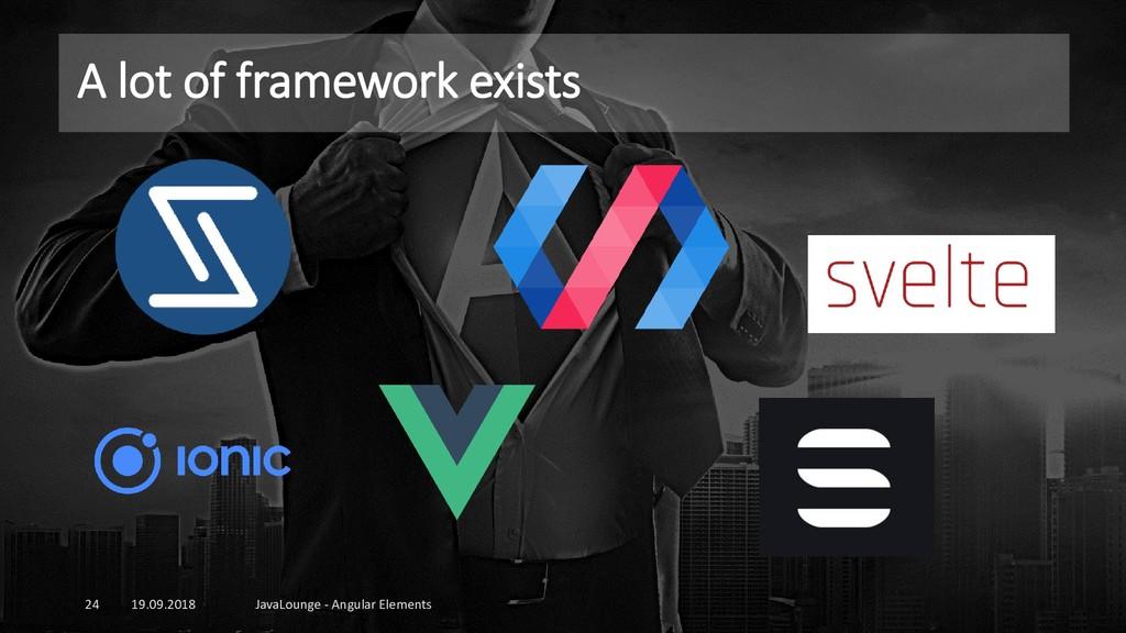 A lot of framework exists 19.09.2018 JavaLounge...