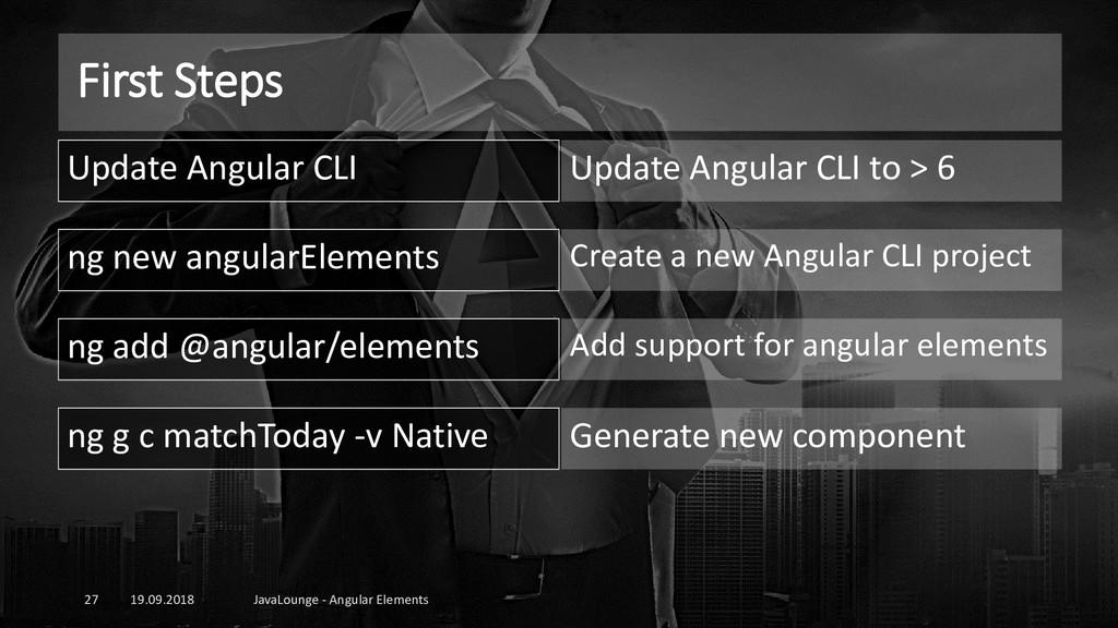 First Steps 19.09.2018 JavaLounge - Angular Ele...
