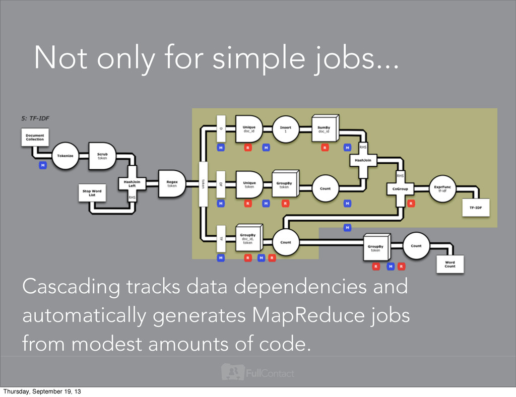 Cascading tracks data dependencies and automati...