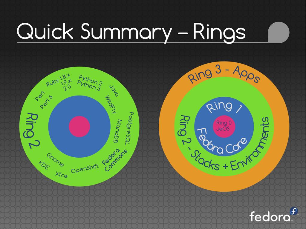 Quick Summary – Rings Ring 0 JeOS