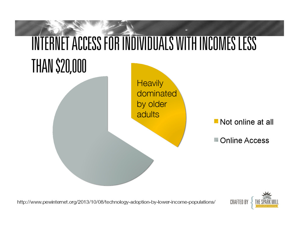 INTERNET ACCESS FOR INDIVIDUALS WITH INCOMES LE...