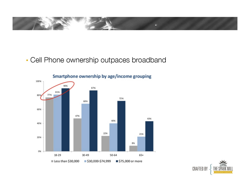 • Cell Phone ownership outpaces broadband