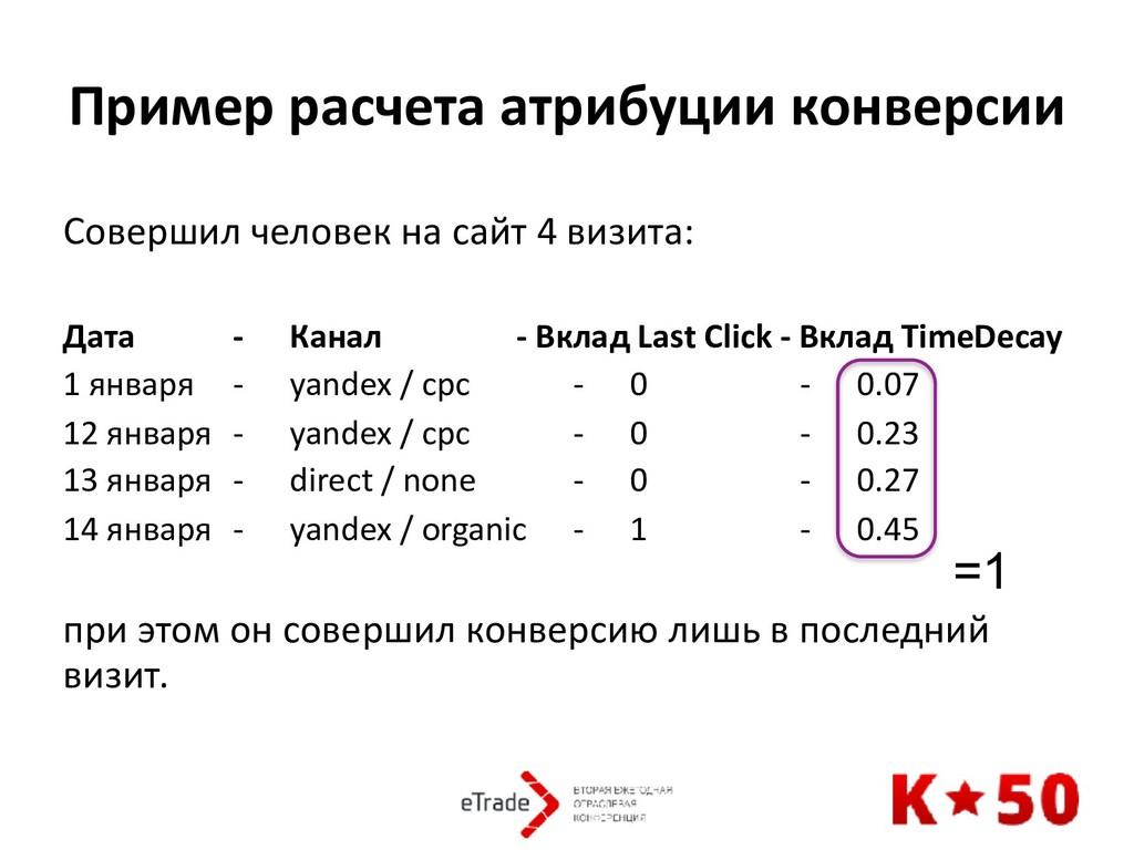 Пример расчета атрибуции конверсии Совершил чел...