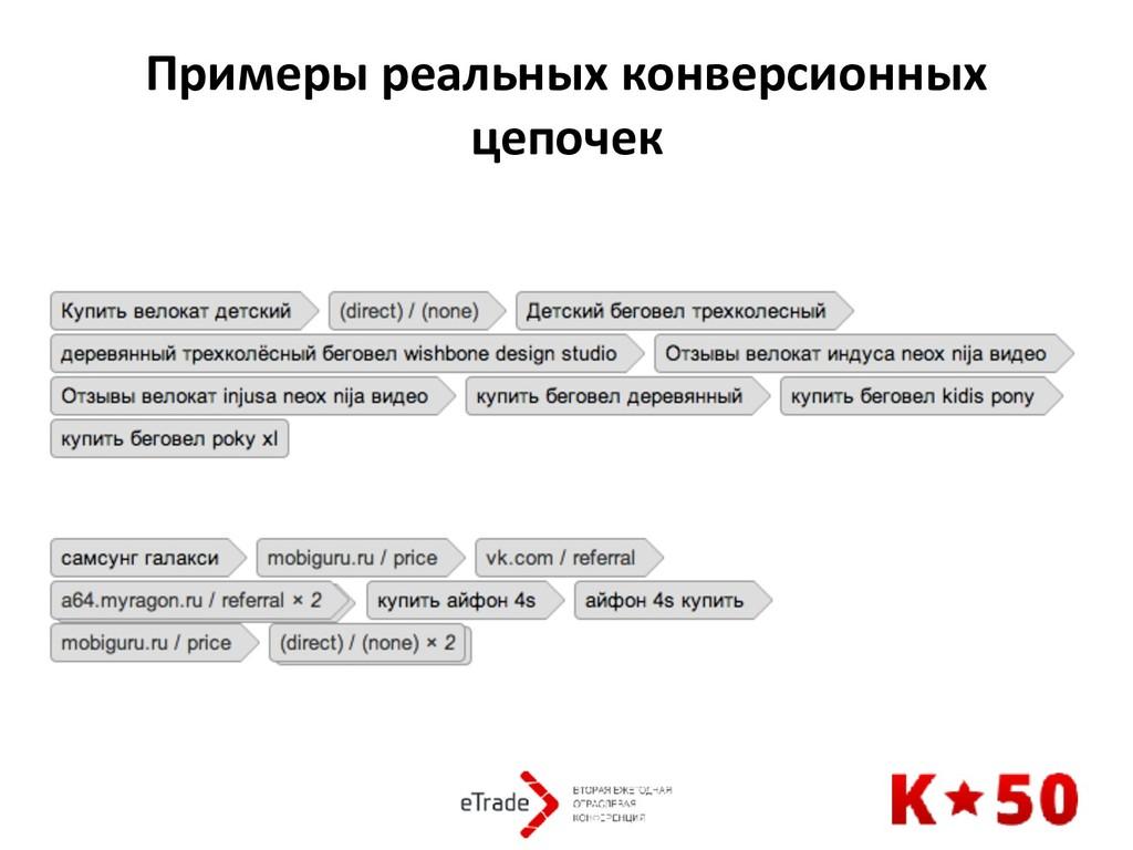 Примеры реальных конверсионных цепочек